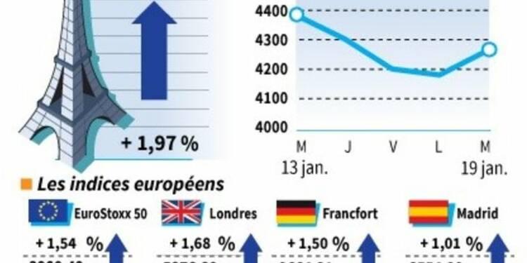 Les Bourses européennes terminent en nette hausse