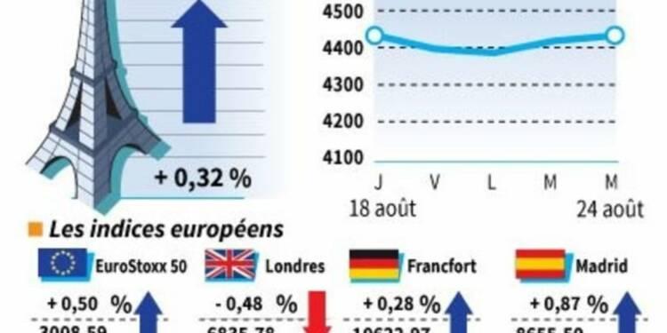 Les principales Bourses européennes finissent dans le vert