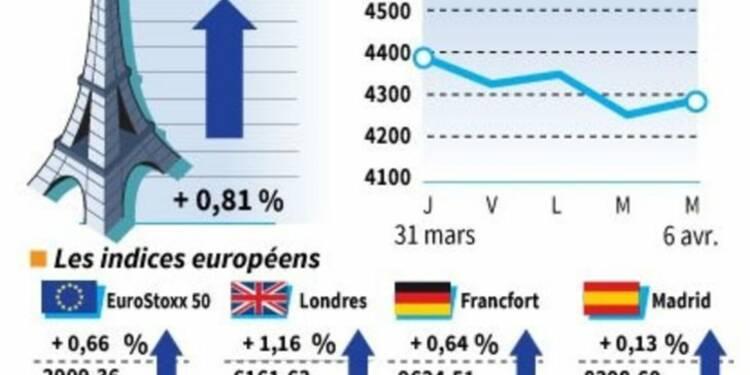 Les marchés européens terminent en hausse, portés par la santé