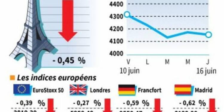 Les Bourses européennes clôturent en repli