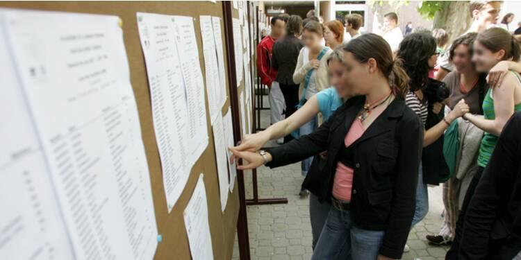Tous les résultats du baccalauréat 2011, académie par académie