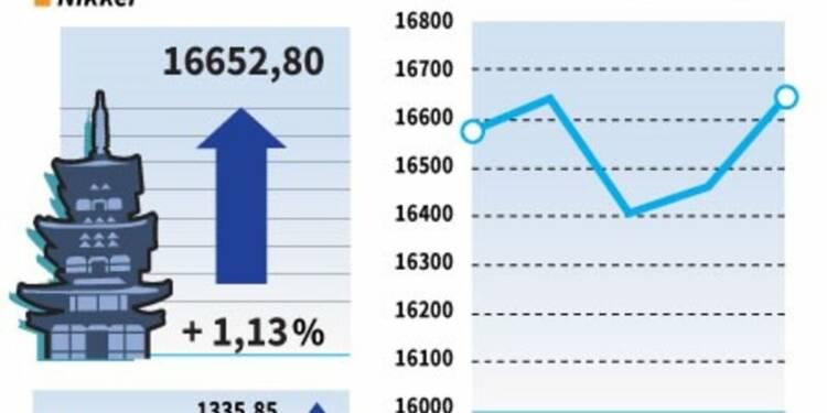 La Bourse de Tokyo clôture en hausse de 1,13%