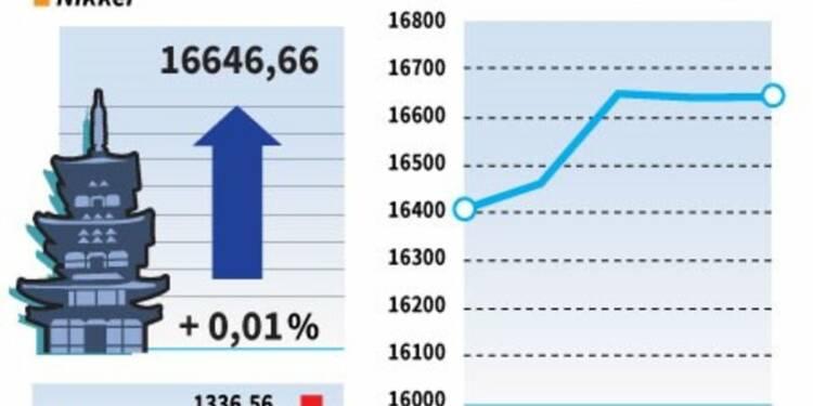 La Bourse de Tokyo finit proche de l'équilibre