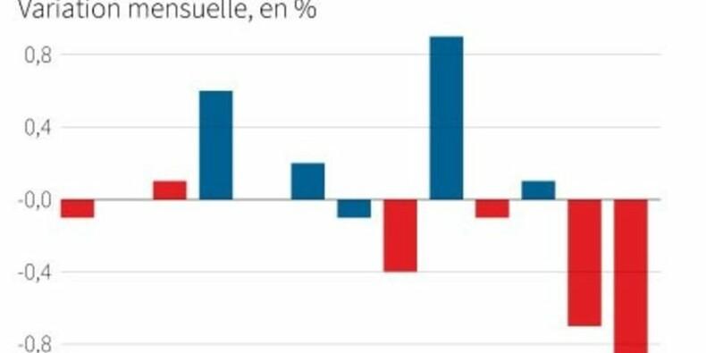 Baisse de la production industrielle britannique en décembre