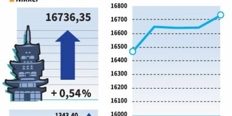 La Bourse de Tokyo finit en hausse de 0,54%