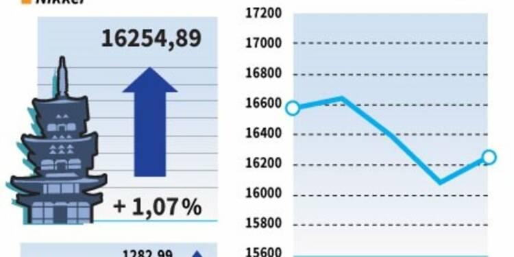 La Bourse de Tokyo finit en hausse de 1,07%