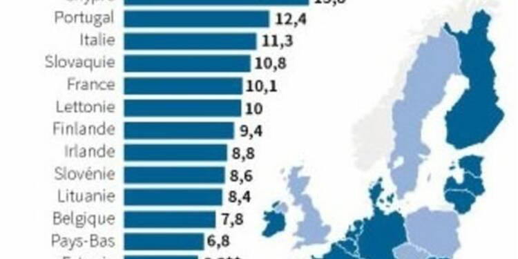 Recul du taux de chômage à 10,5% en novembre dans la zone euro