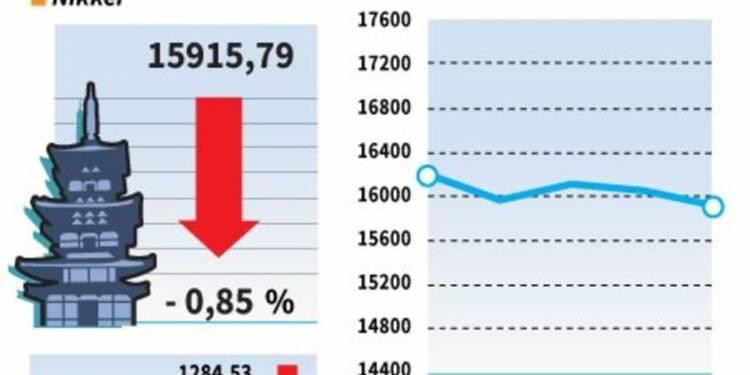 Un yen ferme a pesé sur la Bourse de Tokyo