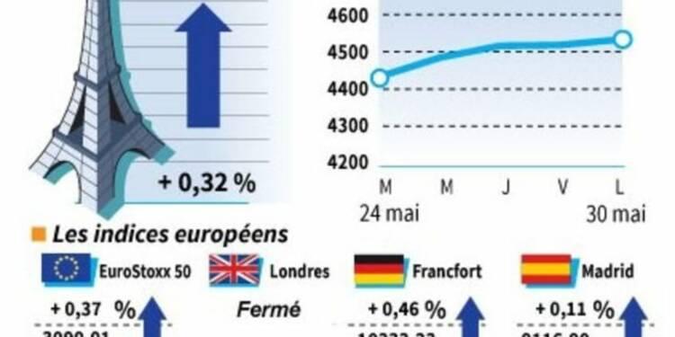 Les Bourses européennes clôturent en légère hausse