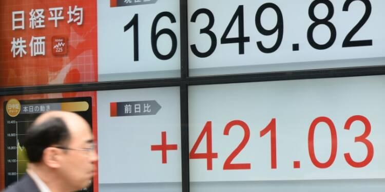 Bourse de Tokyo: le Nikkei en forte chute à la clôture, plombé par le yen, le pétrole et les séismes