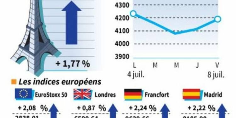 Les Bourses européennes clôturent en nette hausse