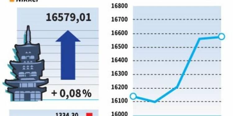 La Bourse de Tokyo finit tout juste en hausse, le yen remonte
