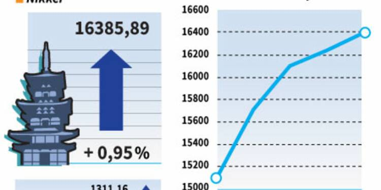 Quatrième séance de hausse de la Bourse de Tokyo