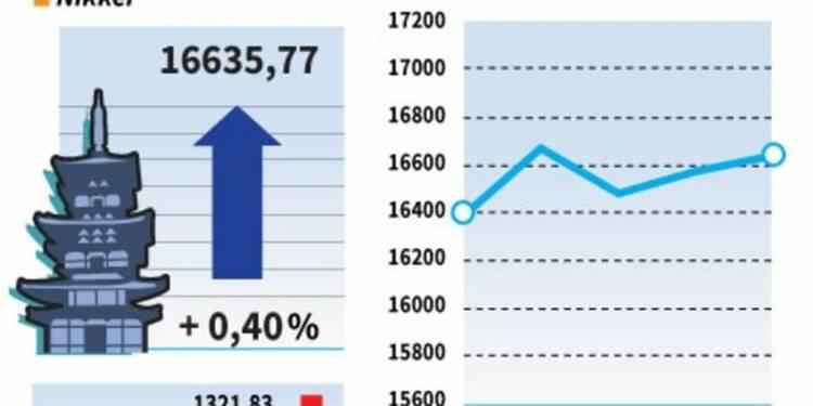 La Bourse de Tokyo gagne 0,40% avec la stabilisation du yen