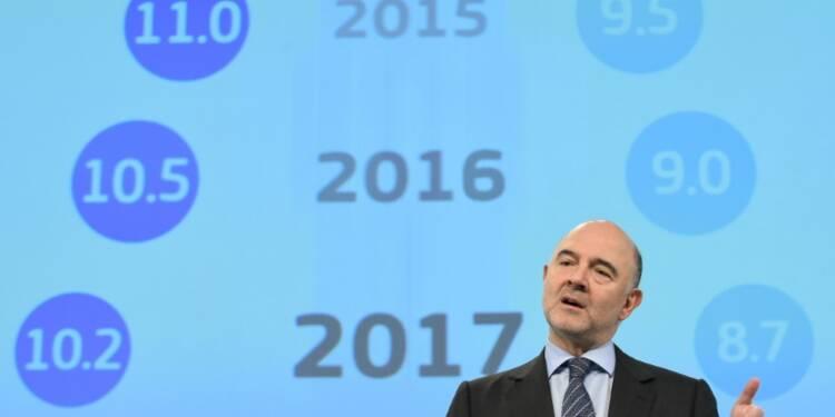 L'UE approuve le projet de budget portugais mais avec un bémol