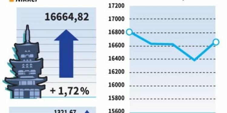 La Bourse de Tokyo finit en hausse avec les espoirs de relance