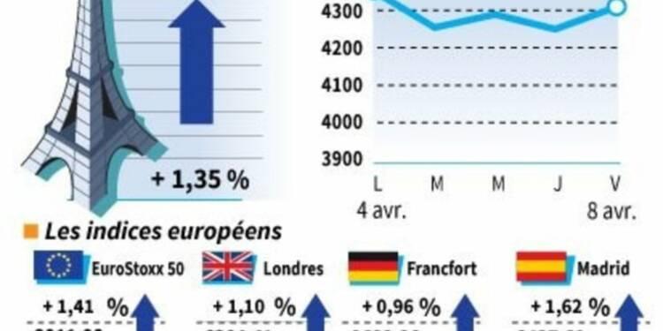 Les Bourses européennes terminent en hause