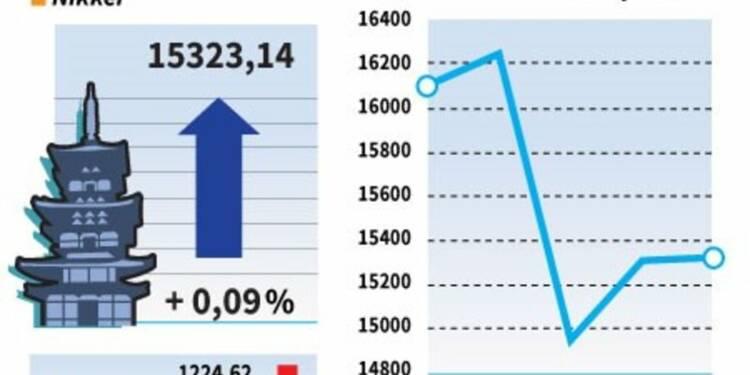 La Bourse de Tokyo finit en hausse de 0,09%