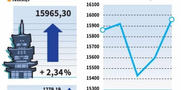 La Bourse de Tokyo finit en nette hausse de 2,3%