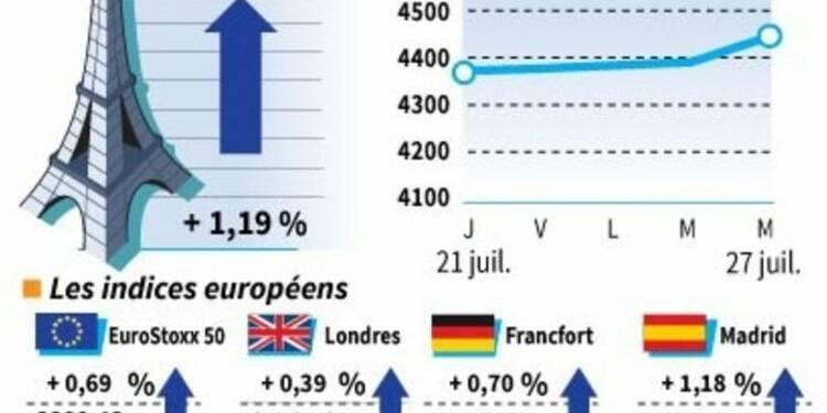 Les Bourses européennes en ordre dispersé à la clôture