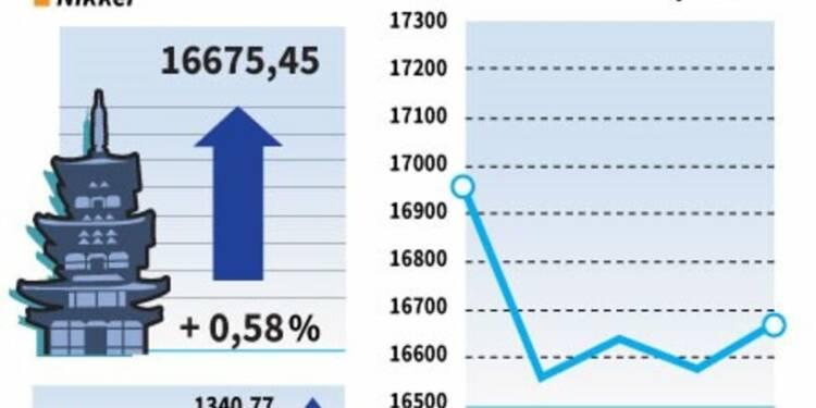 La Bourse de Tokyo gagne 0,58% malgré la fermeté du yen