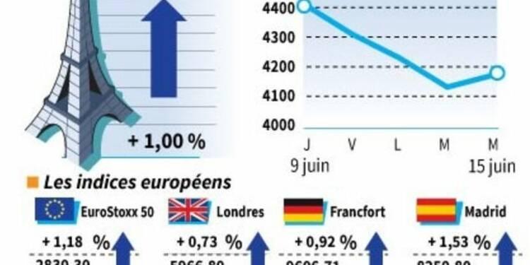 Retour à la hausse en clôture des marchés européens
