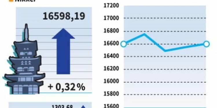 La Bourse de Tokyo termine en hausse avec la baisse du yen