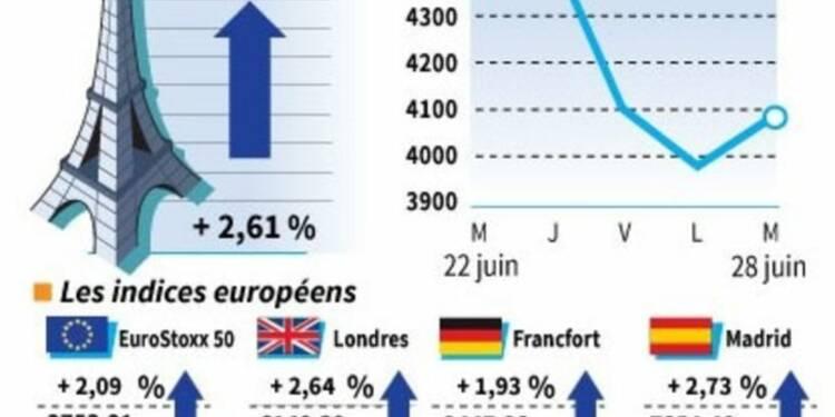 Les marchés européens finissent en hausse, retour de tendance
