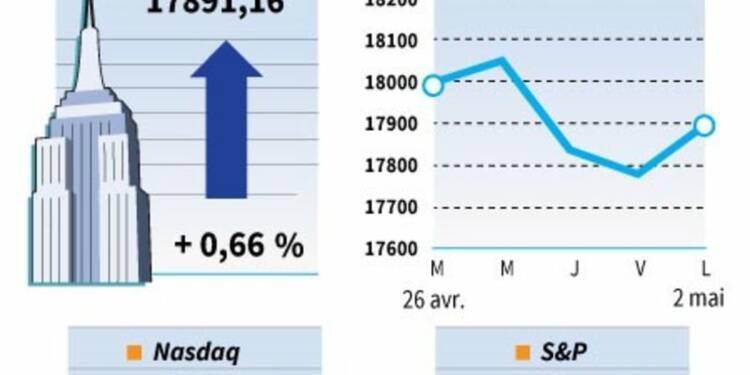 Wall Street amorce la semaine sur un gain
