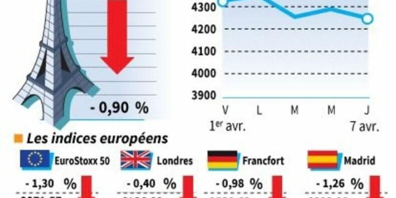 Les Bourses européennes finissent dans le rouge