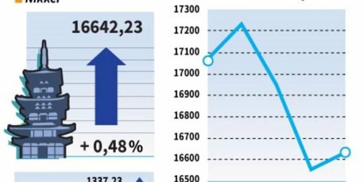La Bourse de Tokyo finit en hausse de 0,48%