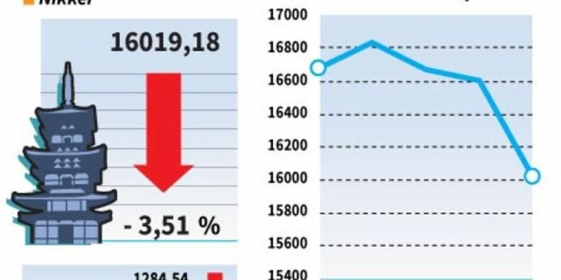 La Bourse de Tokyo chute de 3,5%, au plus bas de 5 semaines