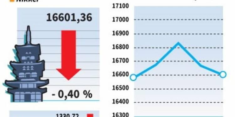 La Bourse de Tokyo en baisse dans l'attente de la BoJ et la Fed