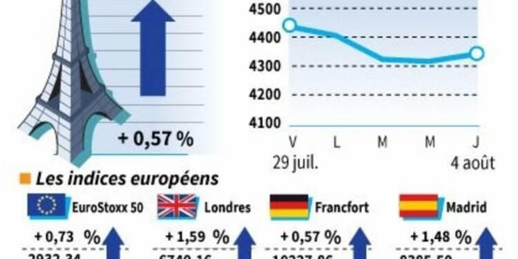 Les Bourses européennes finissent en hausse avec Londres