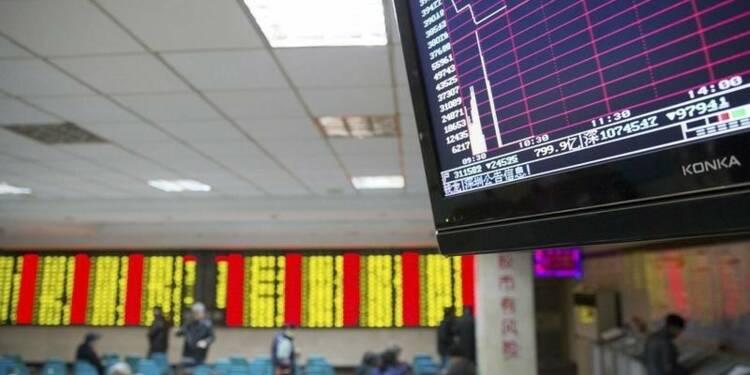 Les marchés chinois retrouvent leur rôle directeur, à la baisse