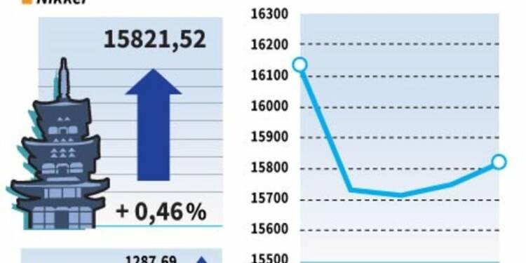 La Bourse de Tokyo profite de la baisse du yen en clôture