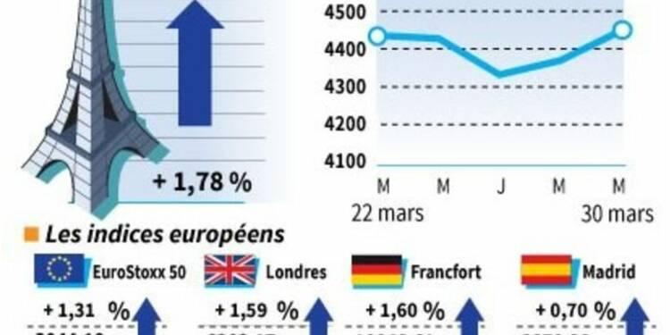 Nette progression des marchés à la clôture en Europe