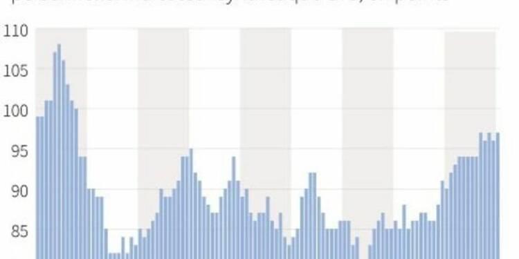 La confiance des ménages progresse légèrement en janvier