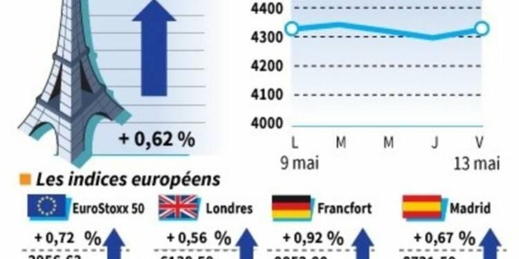 Clôture dans le vert des Bourses en Europe