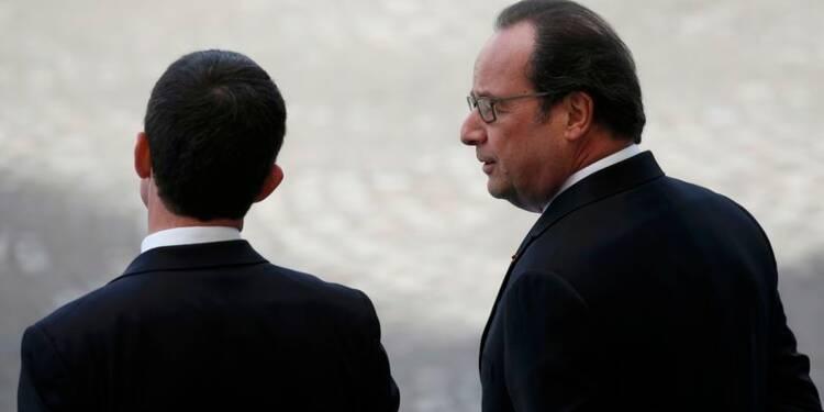La popularité d'Hollande et de Valls progresse légèrement