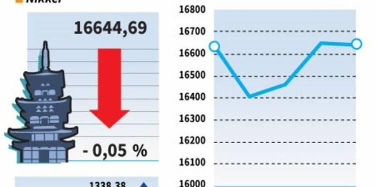 RPT-La Bourse de Tokyo finit stable