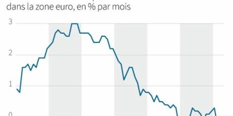 L'inflation en zone euro confirmée à -0,2% sur un an en avril