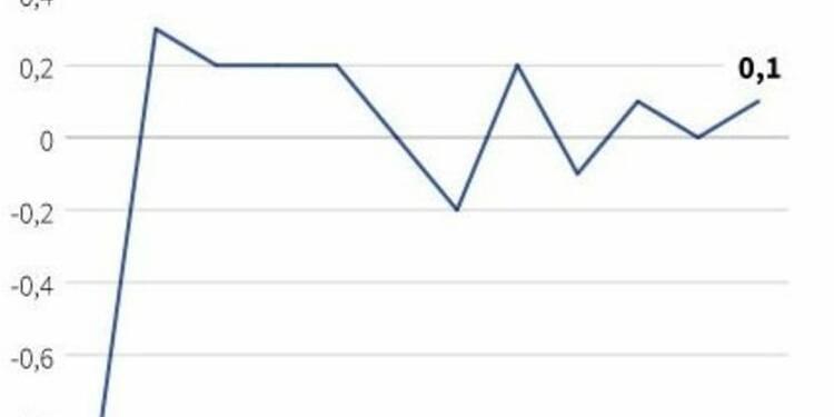 L'inflation britannique au plus haut depuis janvier 2015