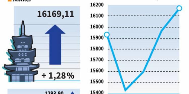 La Bourse de Tokyo gagne 1,28% avec la baisse du yen