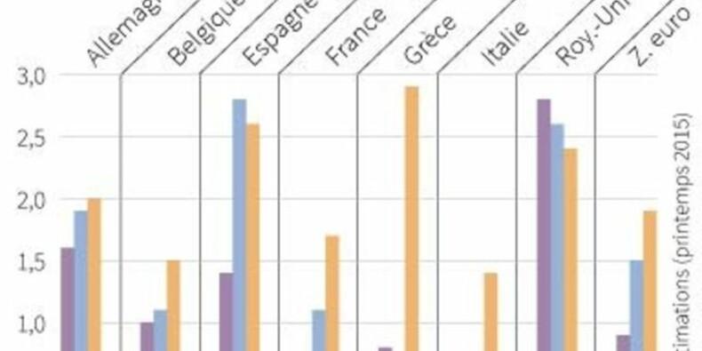 La CE un peu plus optimiste pour la reprise en Europe