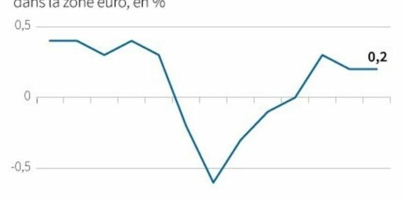 L'inflation en zone euro stable à 0,2% en juillet