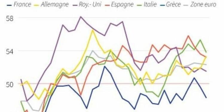 La croissance du secteur manufacturier de la zone euro ralentit