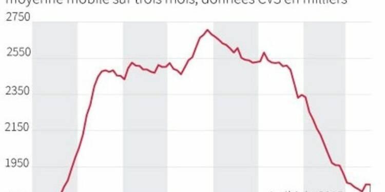 Les salaires britanniques progressent moins, le chômage stable