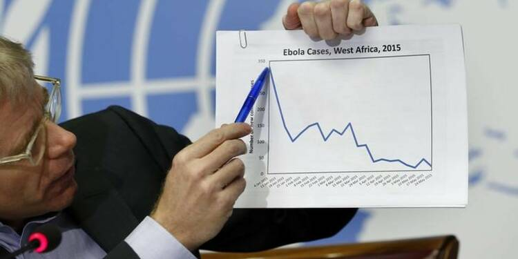 Un rapport indépendant déplore la gestion d'Ebola par l'OMS