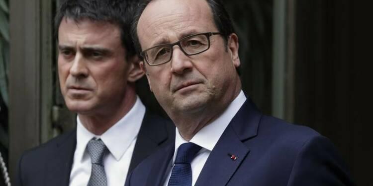 Hollande gagne deux points à 28%, Valls en perd trois à 46%